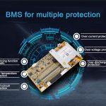 Колку знаете за BMS