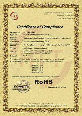 Сертификација3